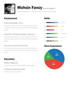 Free Resume Templates Download - TheJobNetwork
